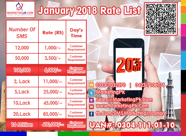 Rate List Non Branded SMS Marketing | Email Marketing Rate